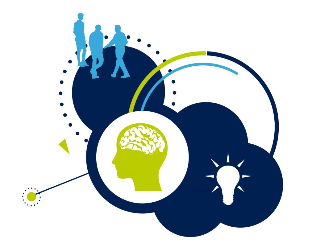 مدیریت منابع انسانی چیست ؟