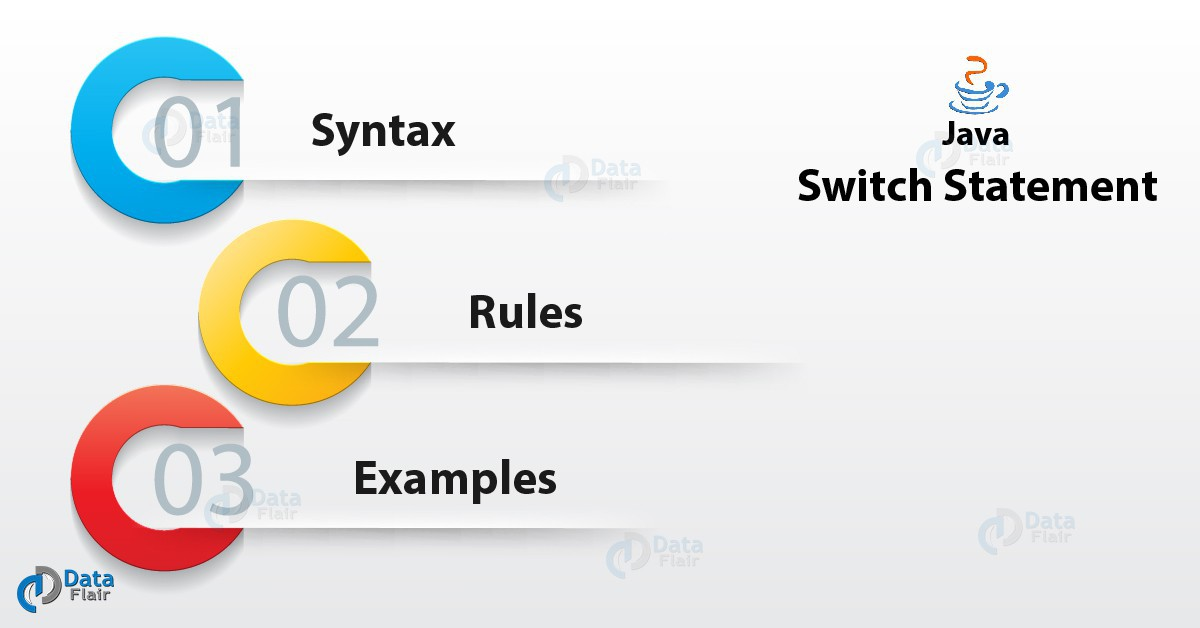 Switch statement in java 01