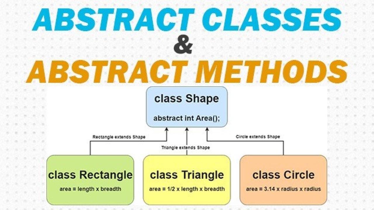 کلاس انتزاعی و یا Abstract در جاوا