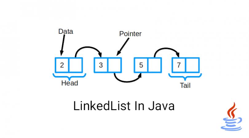 LinkedList در جاوا