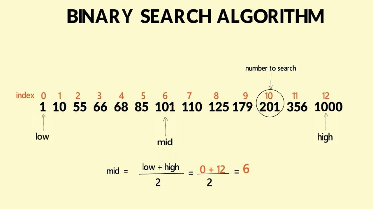 جستجو باینری یا Binnary Search در جاوا